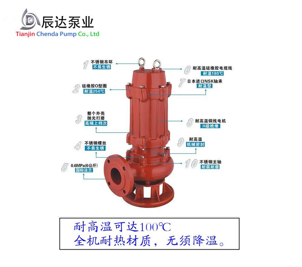 WQR型耐高温泵